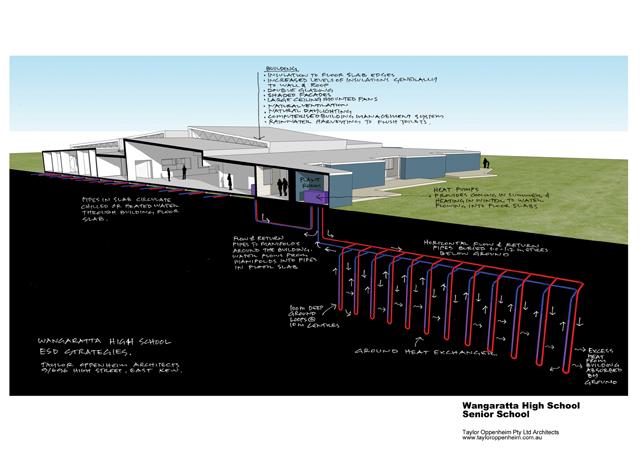 Wangaratta High is Australia's Greenest School The cooling system